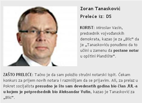 Tanaskovic Blic